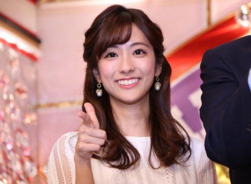 田村真子アナの父親は政治家?インスタ画像や身長、美人母親も調査!